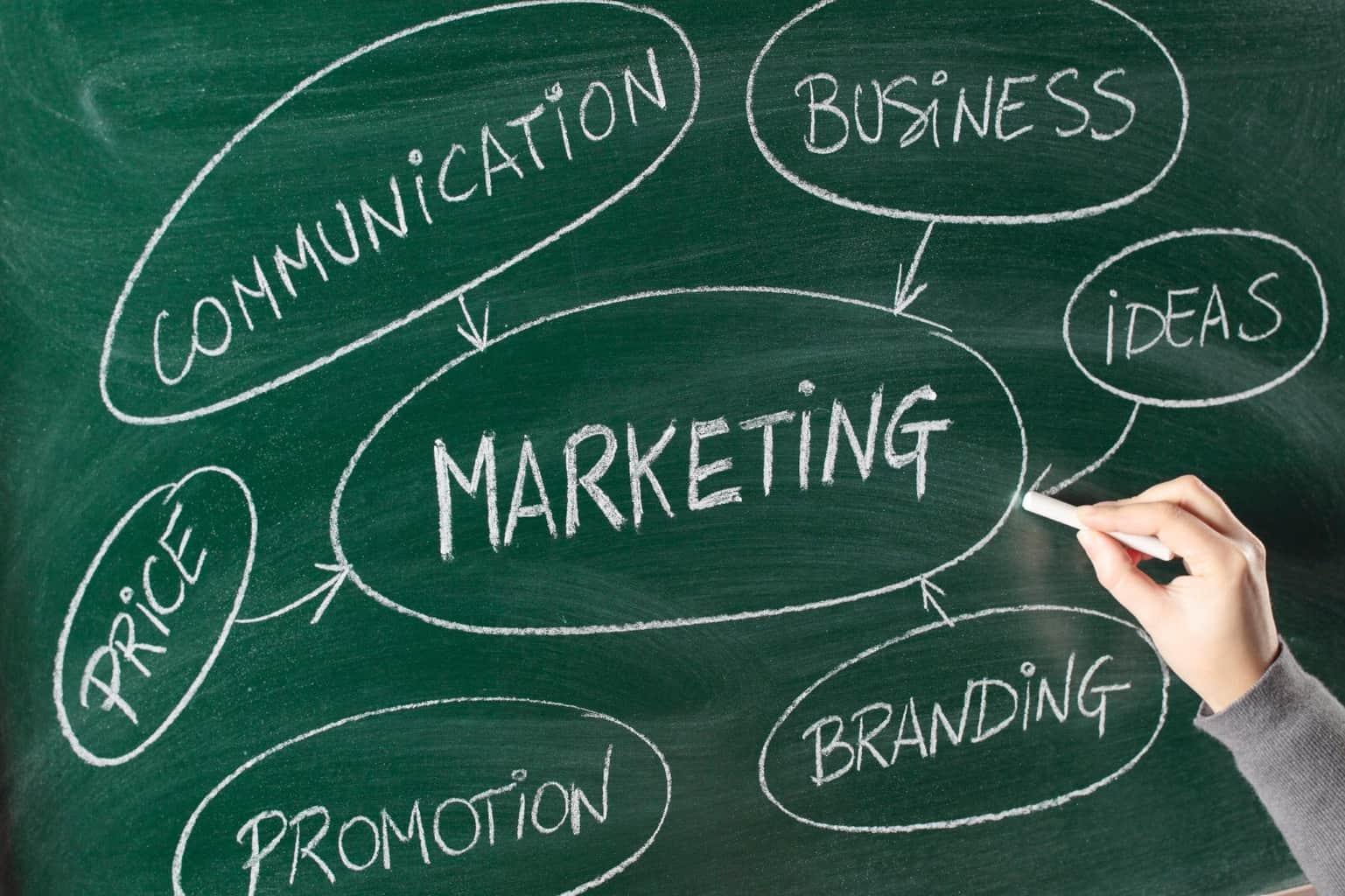 marketing branding, Marketingbuilding, marketing chile