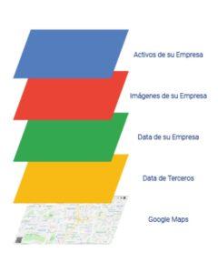 google maps, gis software, sig software