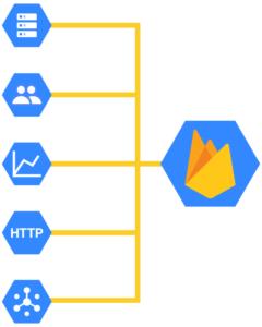 google firebase, firebase console
