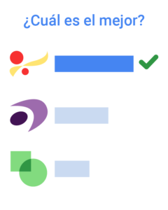 google surveys chile, google surveys